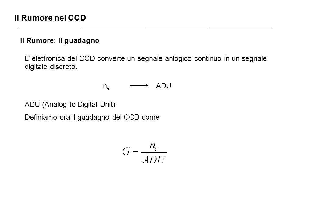 Il Rumore nei CCD Il Rumore: il guadagno L elettronica del CCD converte un segnale anlogico continuo in un segnale digitale discreto. n e- ADU ADU (An
