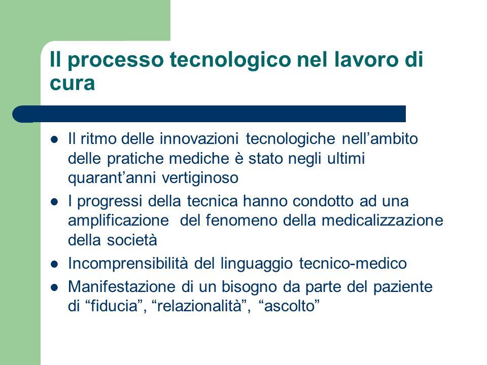 Il processo tecnologico nel lavoro di cura Il ritmo delle innovazioni tecnologiche nellambito delle pratiche mediche è stato negli ultimi quarantanni