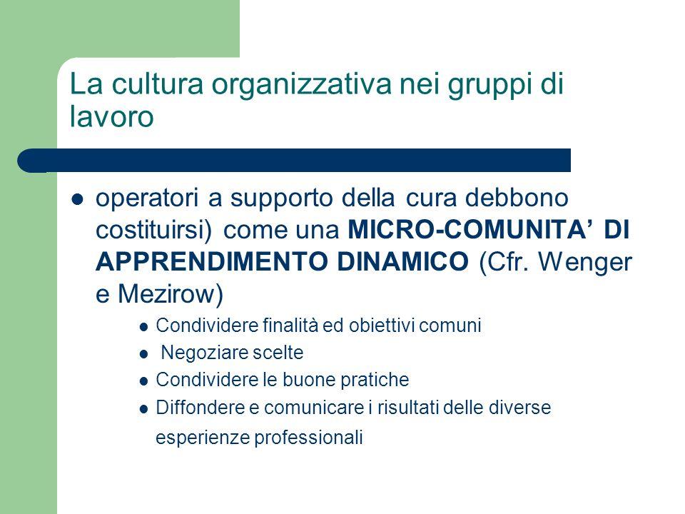 La cultura organizzativa nei gruppi di lavoro operatori a supporto della cura debbono costituirsi) come una MICRO-COMUNITA DI APPRENDIMENTO DINAMICO (