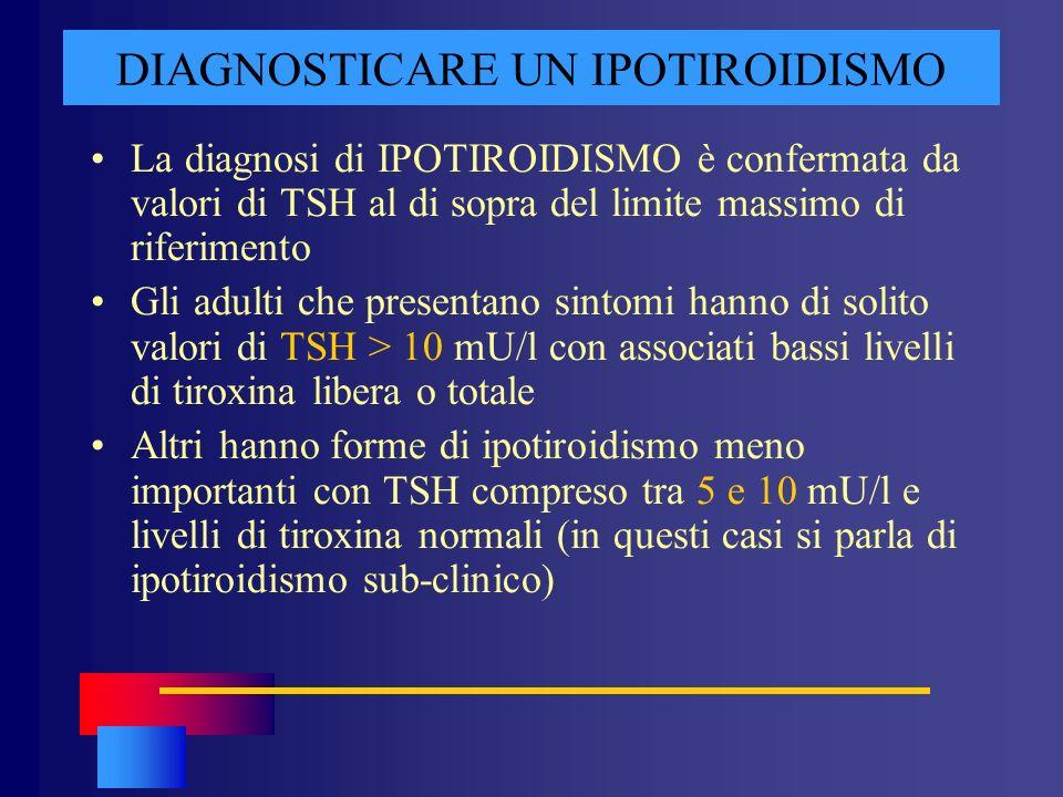 DIAGNOSTICARE UN IPOTIROIDISMO La diagnosi di IPOTIROIDISMO è confermata da valori di TSH al di sopra del limite massimo di riferimento Gli adulti che