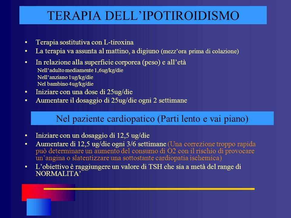 TERAPIA DELLIPOTIROIDISMO Terapia sostitutiva con L-tiroxina La terapia va assunta al mattino, a digiuno (mezzora prima di colazione) In relazione all