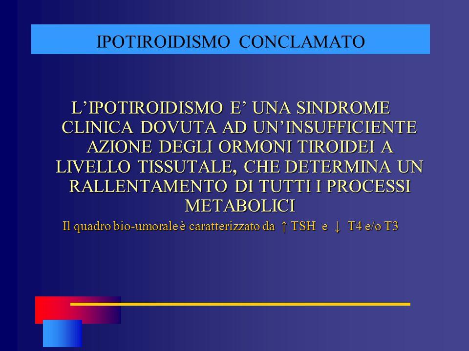 IPOTIROIDISMO CONCLAMATO LIPOTIROIDISMO E UNA SINDROME CLINICA DOVUTA AD UNINSUFFICIENTE AZIONE DEGLI ORMONI TIROIDEI A LIVELLO TISSUTALE, CHE DETERMI