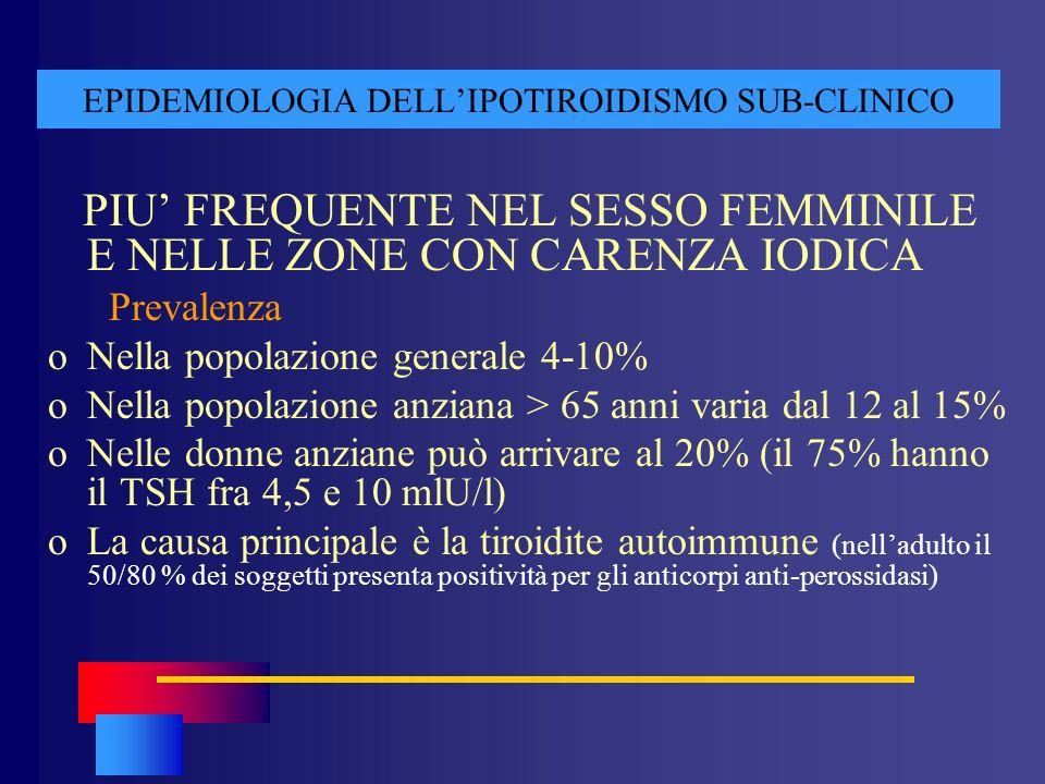 EPIDEMIOLOGIA DELLIPOTIROIDISMO SUB-CLINICO PIU FREQUENTE NEL SESSO FEMMINILE E NELLE ZONE CON CARENZA IODICA Prevalenza oNella popolazione generale 4