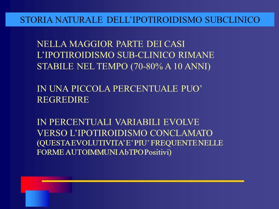 STORIA NATURALE DELLIPOTIROIDISMO SUBCLINICO NELLA MAGGIOR PARTE DEI CASI LIPOTIROIDISMO SUB-CLINICO RIMANE STABILE NEL TEMPO (70-80% A 10 ANNI) IN UN