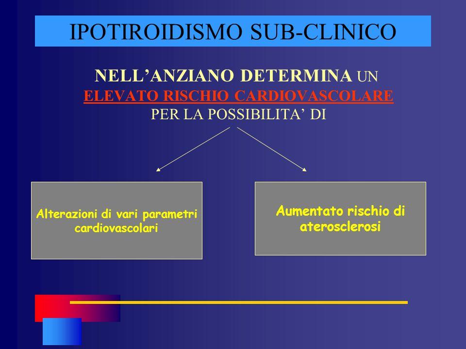 IPOTIROIDISMO SUB-CLINICO NELLANZIANO DETERMINA UN ELEVATO RISCHIO CARDIOVASCOLARE PER LA POSSIBILITA DI Alterazioni di vari parametri cardiovascolari