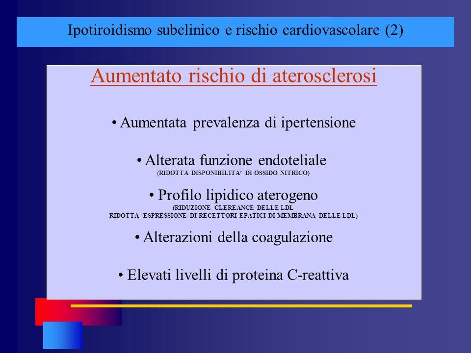 Ipotiroidismo subclinico e rischio cardiovascolare (2) Aumentato rischio di aterosclerosi Aumentata prevalenza di ipertensione Alterata funzione endot