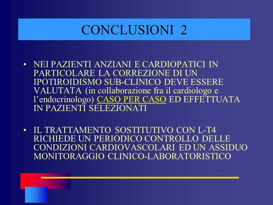 CONCLUSIONI 2 NEI PAZIENTI ANZIANI E CARDIOPATICI IN PARTICOLARE LA CORREZIONE DI UN IPOTIROIDISMO SUB-CLINICO DEVE ESSERE VALUTATA (in collaborazione