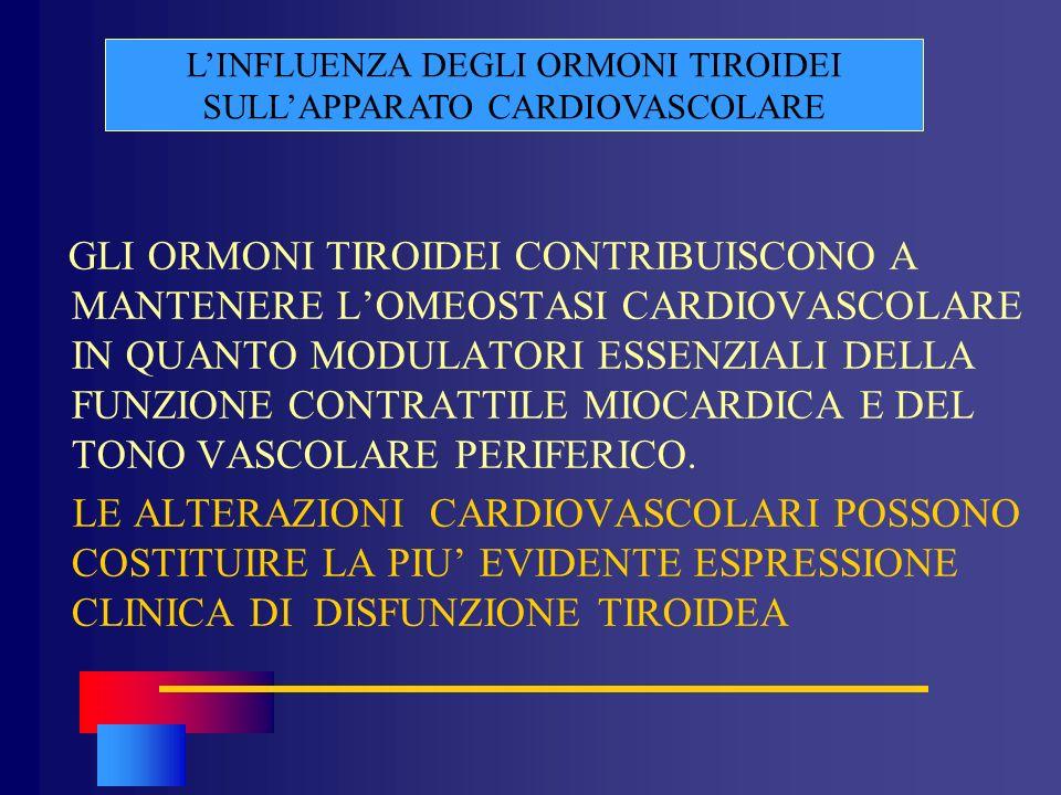 GLI ORMONI TIROIDEI CONTRIBUISCONO A MANTENERE LOMEOSTASI CARDIOVASCOLARE IN QUANTO MODULATORI ESSENZIALI DELLA FUNZIONE CONTRATTILE MIOCARDICA E DEL