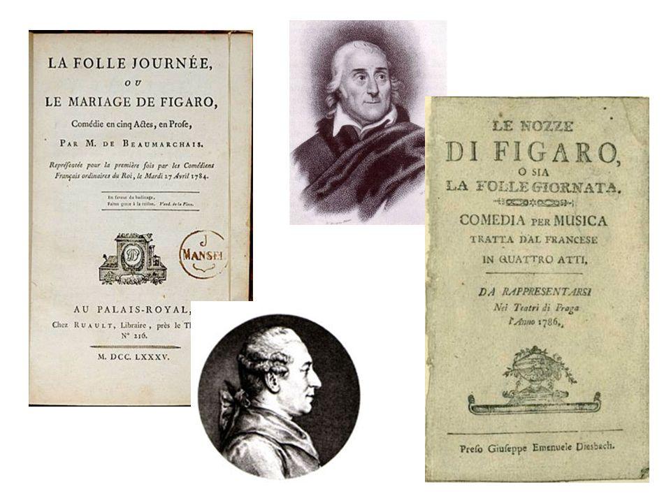 Quando il mio soggetto mi afferra, io evoco tutti i miei personaggi e li metto nella situazione: pensa a te, Figaro, il tuo padrone sta per scoprirti.