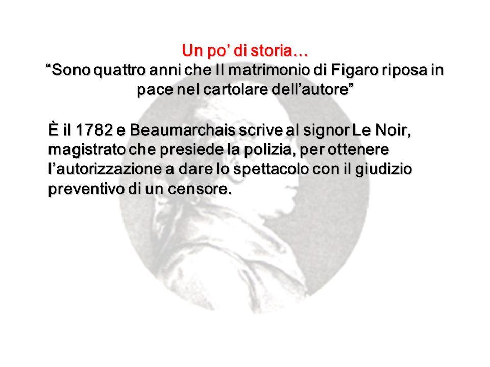 Già nel 1783 Mozart scrisse al padre… Qui come Poeta abbiamo un certo abate Da Ponte.