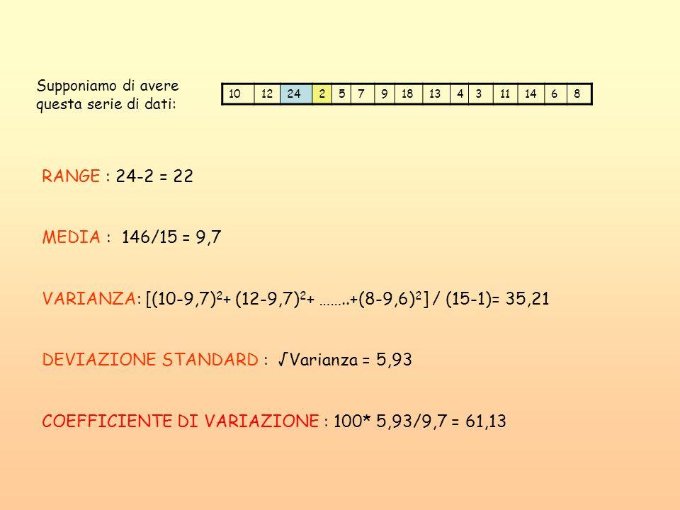 Supponiamo di avere questa serie di dati: 1012242579181343111468 RANGE : 24-2 = 22 MEDIA : 146/15 = 9,7 VARIANZA: [(10-9,7) 2 + (12-9,7) 2 + ……..+(8-9