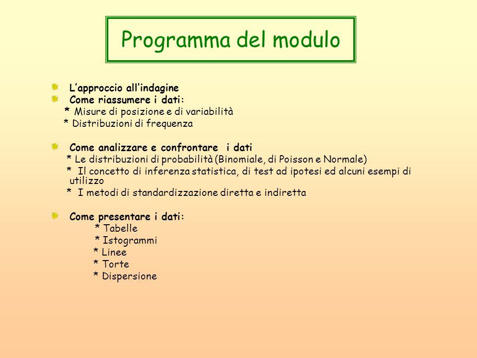 Programma del modulo Lapproccio allindagine Come riassumere i dati: * Misure di posizione e di variabilità * Distribuzioni di frequenza Come analizzar