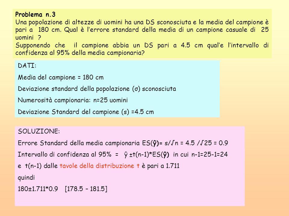 Problema n.3 Una popolazione di altezze di uomini ha una DS sconosciuta e la media del campione è pari a 180 cm. Qual è lerrore standard della media d