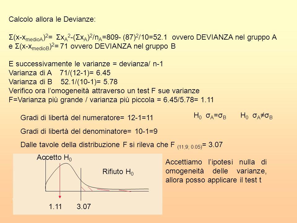 Calcolo allora le Devianze: Σ(x-x medioA ) 2 = Σx A 2 -(Σx A ) 2 /n A =809- (87) 2 /10=52.1 ovvero DEVIANZA nel gruppo A e Σ(x-x medioB ) 2 = 71 ovver