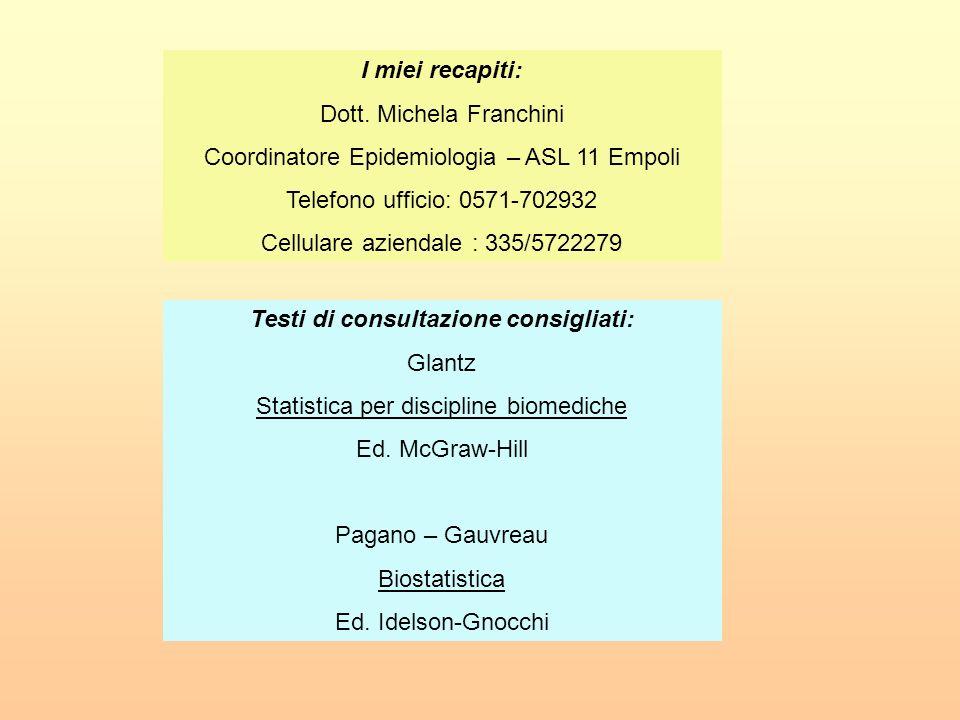 I miei recapiti: Dott. Michela Franchini Coordinatore Epidemiologia – ASL 11 Empoli Telefono ufficio: 0571-702932 Cellulare aziendale : 335/5722279 Te