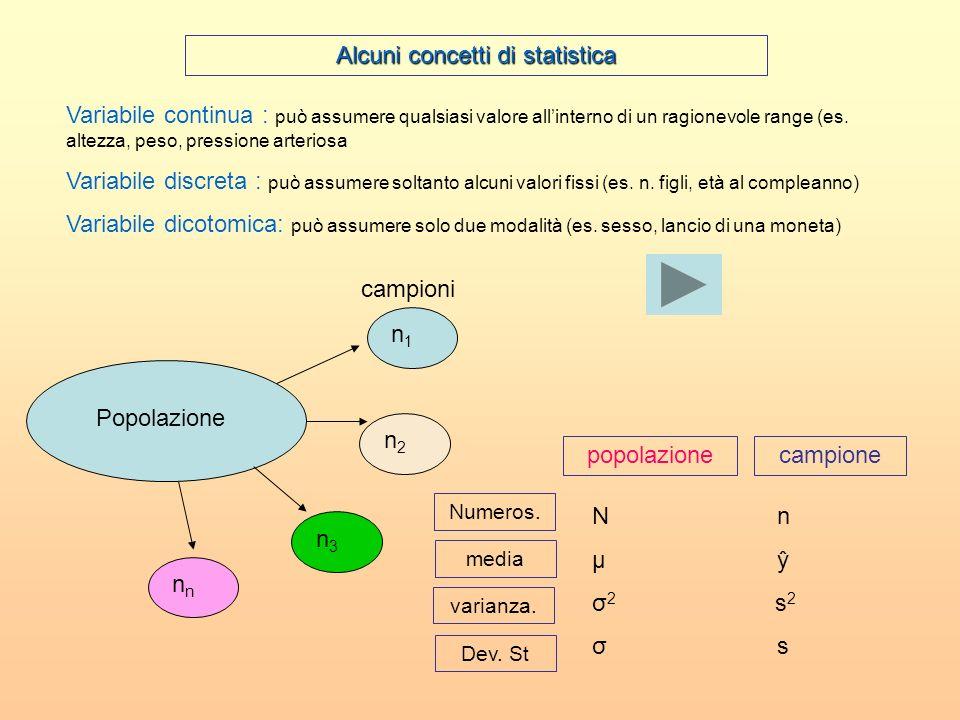 Alcuni concetti di statistica Variabile continua : può assumere qualsiasi valore allinterno di un ragionevole range (es. altezza, peso, pressione arte