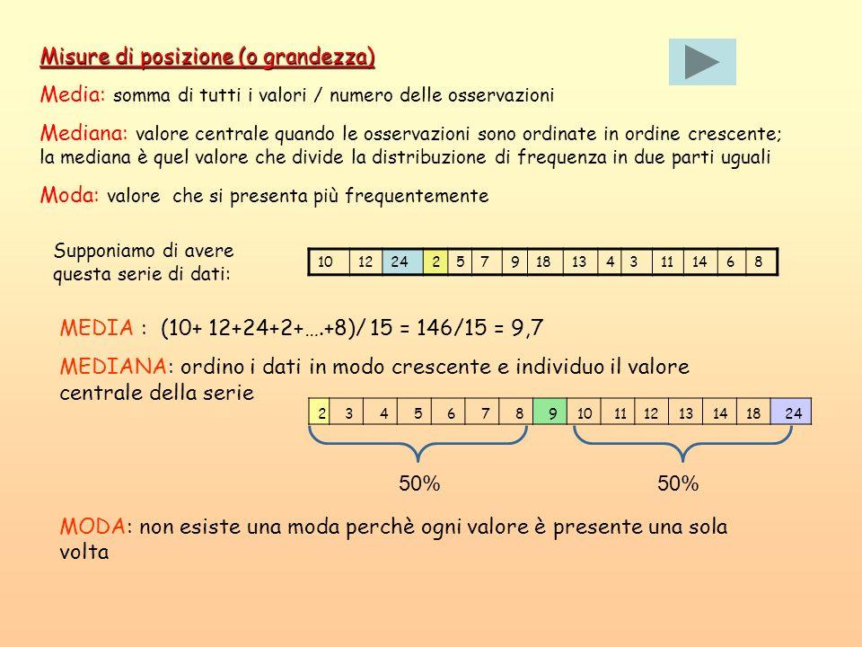 Misure di posizione (o grandezza) Media: somma di tutti i valori / numero delle osservazioni Mediana: valore centrale quando le osservazioni sono ordi