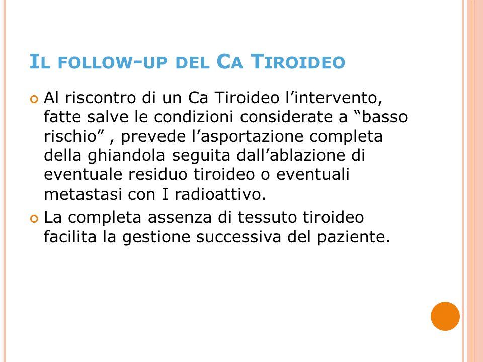 I L FOLLOW - UP DEL C A T IROIDEO Al riscontro di un Ca Tiroideo lintervento, fatte salve le condizioni considerate a basso rischio, prevede lasportazione completa della ghiandola seguita dallablazione di eventuale residuo tiroideo o eventuali metastasi con I radioattivo.