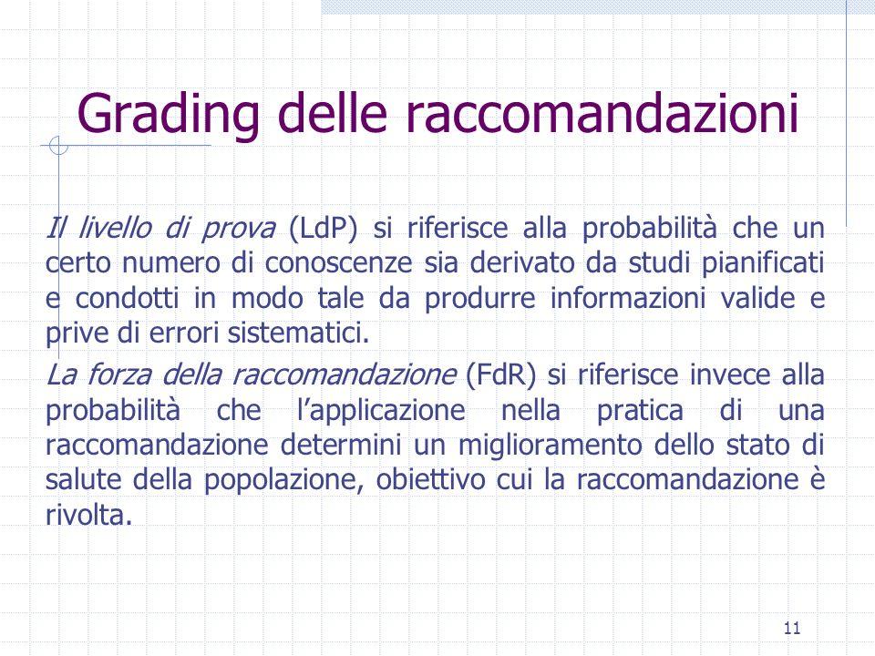 11 Grading delle raccomandazioni Il livello di prova (LdP) si riferisce alla probabilità che un certo numero di conoscenze sia derivato da studi pianificati e condotti in modo tale da produrre informazioni valide e prive di errori sistematici.