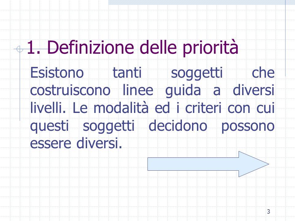 3 1. Definizione delle priorità Esistono tanti soggetti che costruiscono linee guida a diversi livelli. Le modalità ed i criteri con cui questi sogget