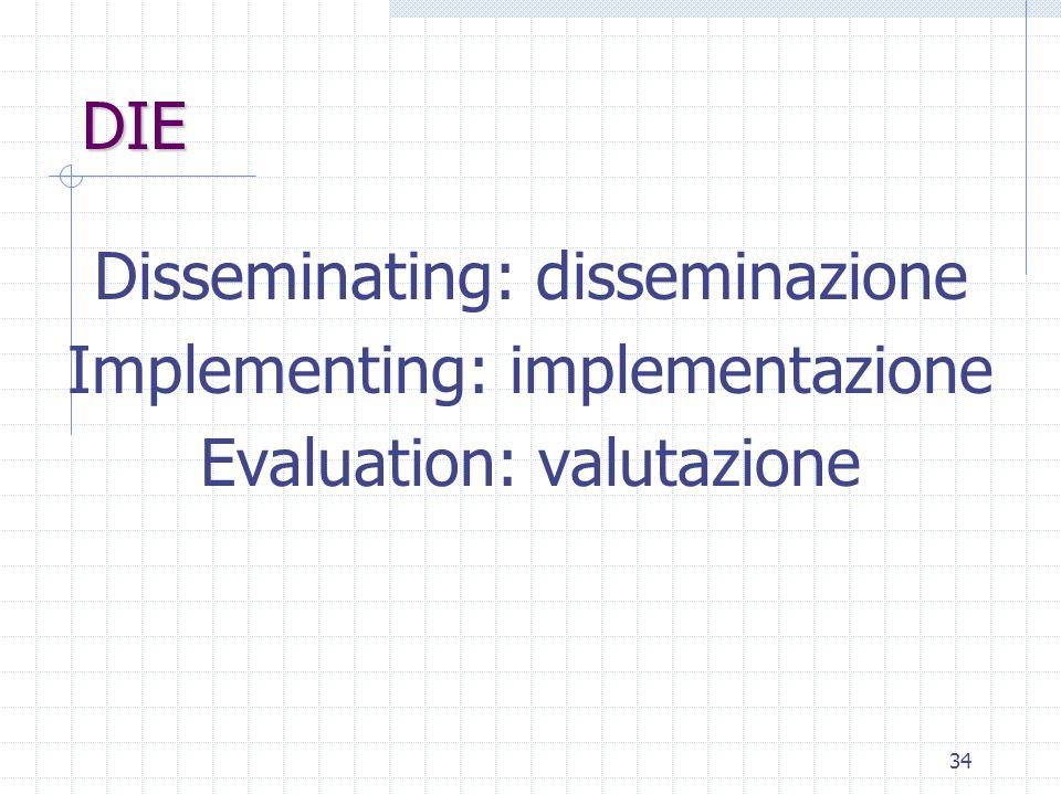 34 DIE Disseminating: disseminazione Implementing: implementazione Evaluation: valutazione