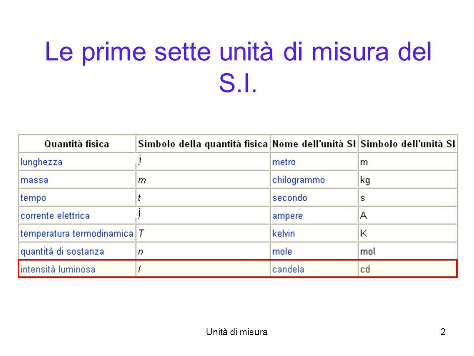 Unità di misura2 Le prime sette unità di misura del S.I. i i