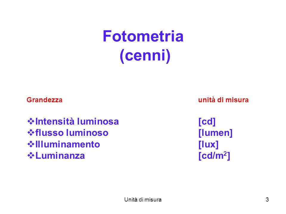 Unità di misura3 Fotometria (cenni) Grandezzaunità di misura Intensità luminosa [cd] flusso luminoso[lumen] Illuminamento [lux] Luminanza [cd/m 2 ]