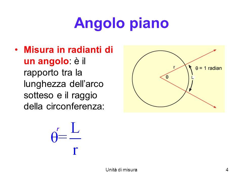 Unità di misura4 Angolo piano Misura in radianti di un angolo: è il rapporto tra la lunghezza dellarco sotteso e il raggio della circonferenza: r