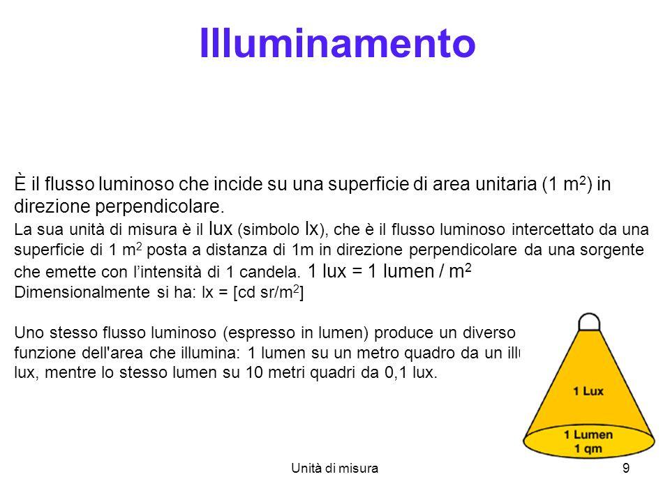 Unità di misura9 Illuminamento È il flusso luminoso che incide su una superficie di area unitaria (1 m 2 ) in direzione perpendicolare.