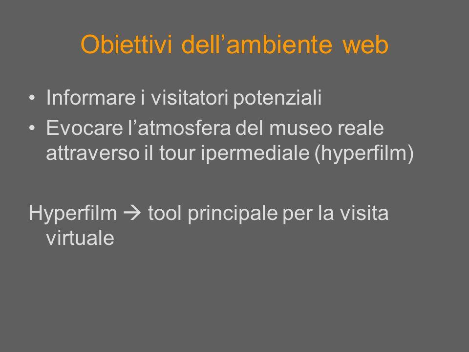 Obiettivi dellambiente web Informare i visitatori potenziali Evocare latmosfera del museo reale attraverso il tour ipermediale (hyperfilm) Hyperfilm t