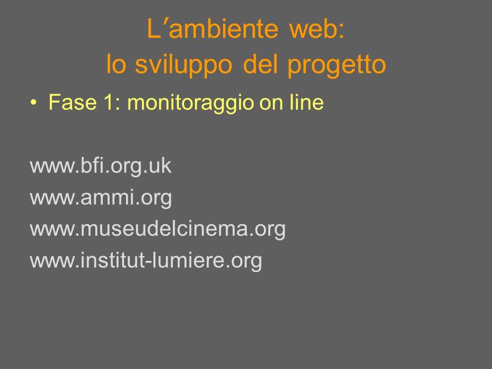 L ambiente web: lo sviluppo del progetto Fase 1: monitoraggio on line www.bfi.org.uk www.ammi.org www.museudelcinema.org www.institut-lumiere.org