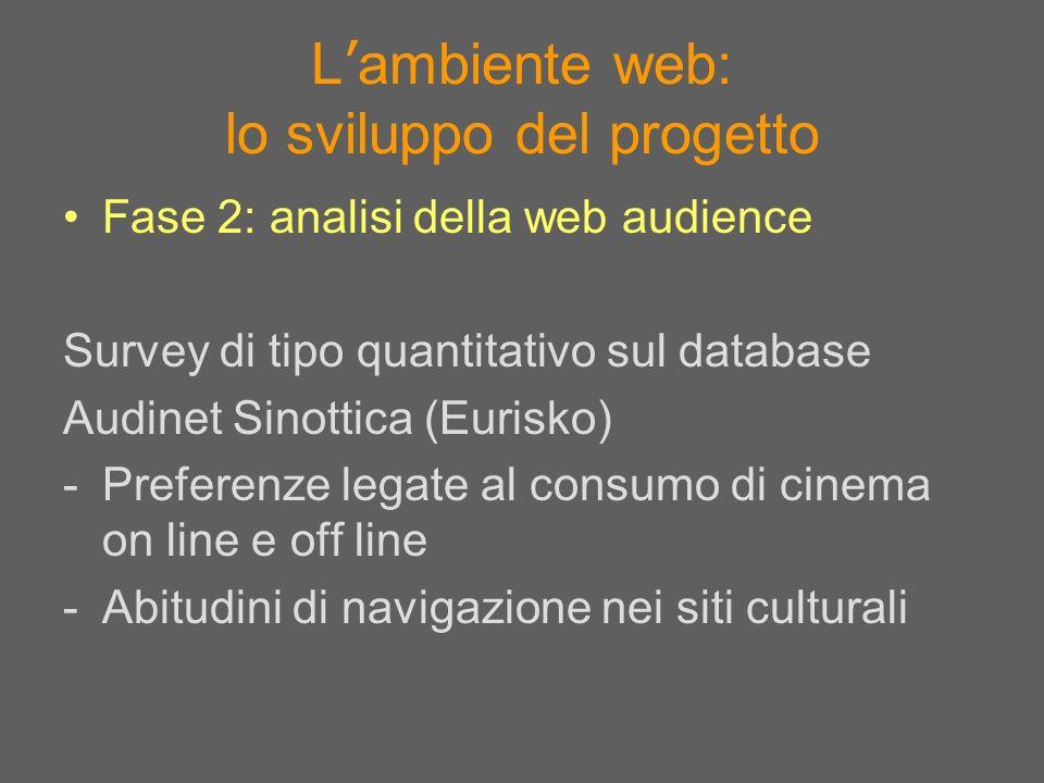 L ambiente web: lo sviluppo del progetto Fase 2: analisi della web audience Survey di tipo quantitativo sul database Audinet Sinottica (Eurisko) -Pref