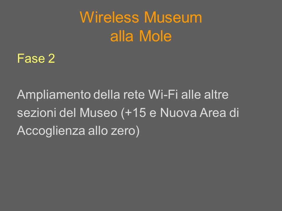 Wireless Museum alla Mole Fase 2 Ampliamento della rete Wi-Fi alle altre sezioni del Museo (+15 e Nuova Area di Accoglienza allo zero)