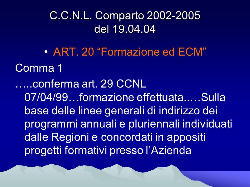 C.C.N.L. Comparto 2002-2005 del 19.04.04 ART. 20 Formazione ed ECM Comma 1 …..conferma art.