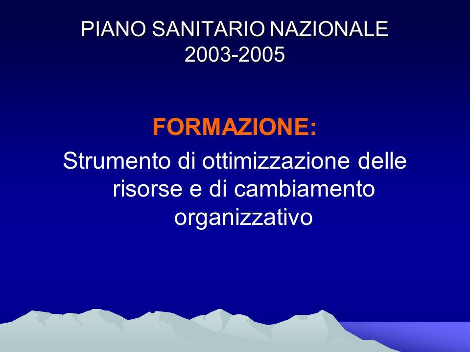 PIANO SANITARIO NAZIONALE 2003-2005 FORMAZIONE: Strumento di ottimizzazione delle risorse e di cambiamento organizzativo