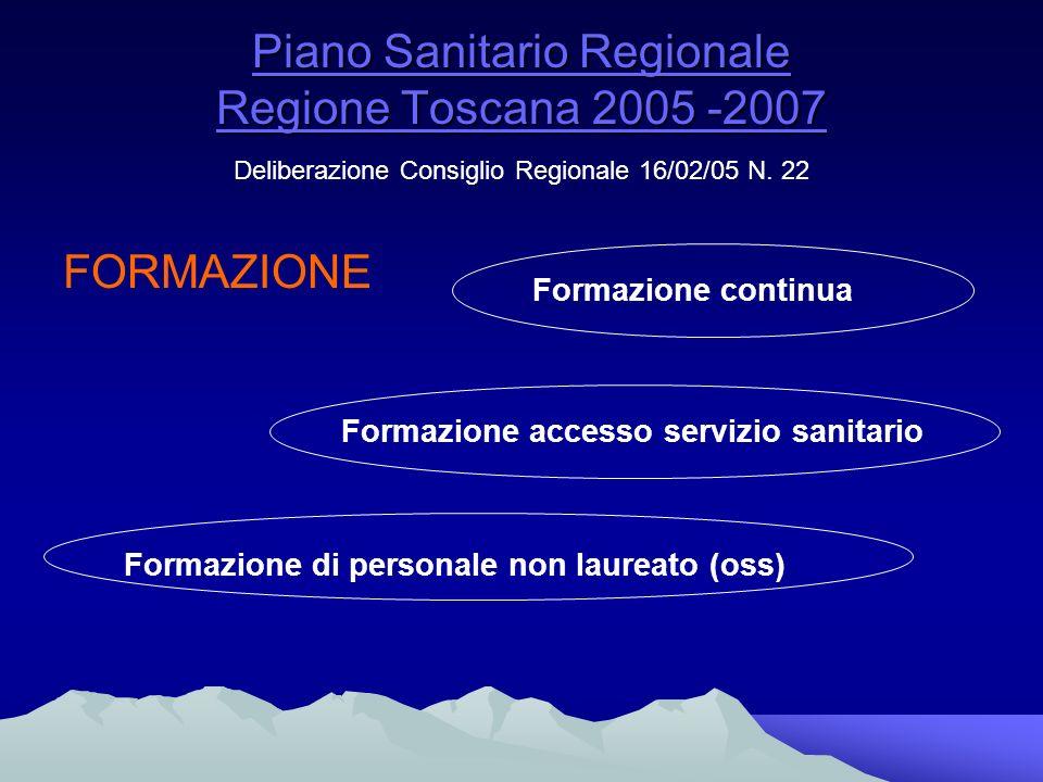 Piano Sanitario Regionale Regione Toscana 2005 -2007 Piano Sanitario Regionale Regione Toscana 2005 -2007 FORMAZIONE Formazione accesso servizio sanitario Formazione di personale non laureato (oss) Deliberazione Consiglio Regionale 16/02/05 N.
