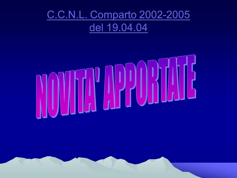C.C.N.L.Comparto 2002-2005 del 19.04.04 ART. 20 Formazione ed ECM Comma 1 …..conferma art.