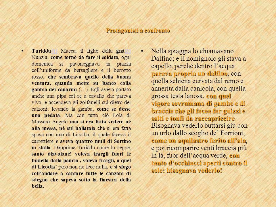 Protagonisti a confronto Turiddu[1] Macca, il figlio della gnà[2] Nunzia, come tornò da fare il soldato, ogni domenica si pavoneggiava in piazza collu