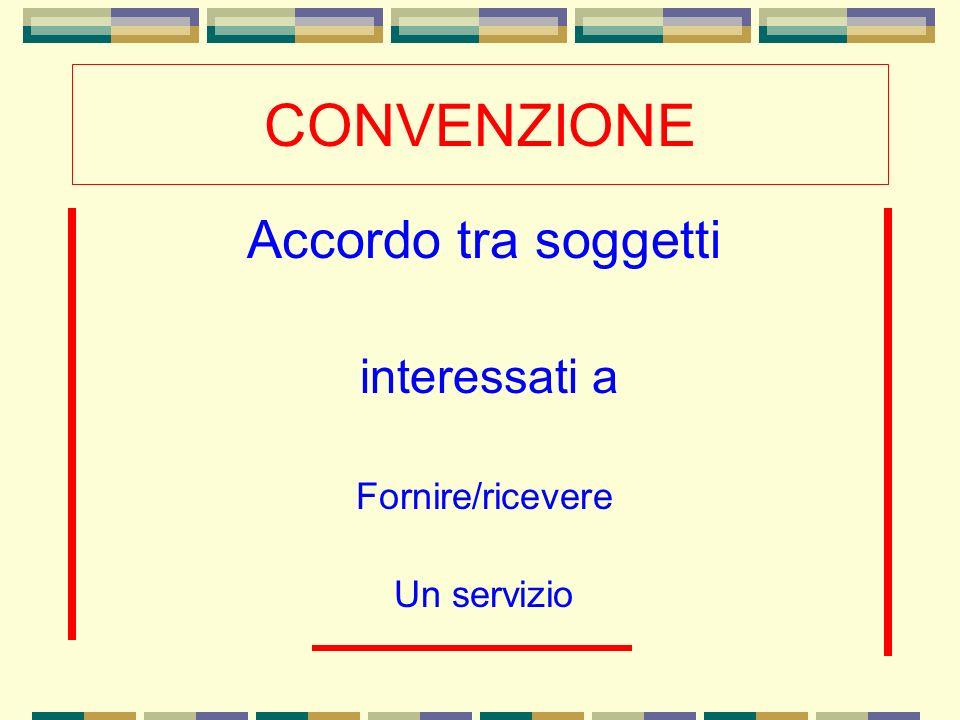 CONVENZIONE Accordo tra soggetti interessati a Fornire/ricevere Un servizio