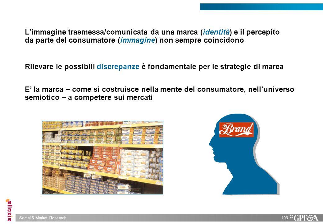 Social & Market Research103 © Limmagine trasmessa/comunicata da una marca (identità) e il percepito da parte del consumatore (immagine) non sempre coi