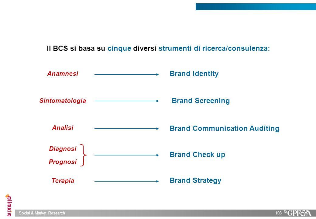 Social & Market Research106 © Il BCS si basa su cinque diversi strumenti di ricerca/consulenza: Anamnesi Brand Identity Sintomatologia Brand Screening