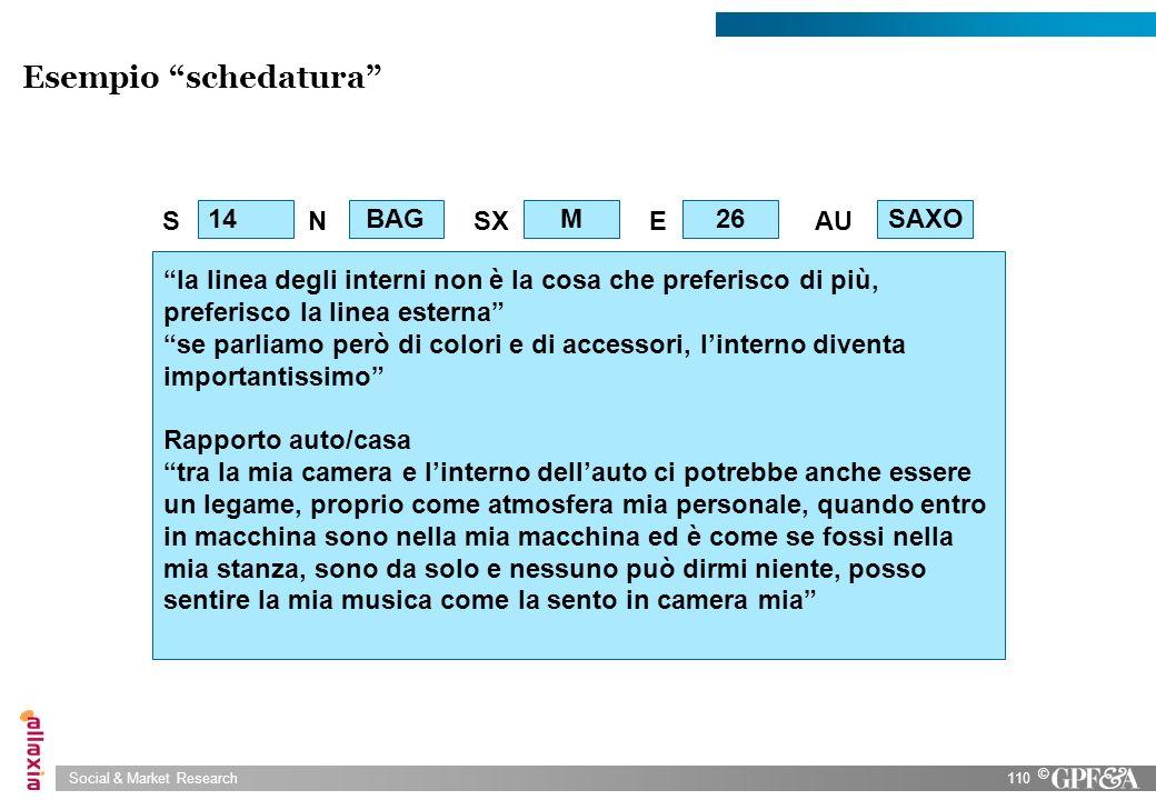 Social & Market Research110 © Esempio schedatura la linea degli interni non è la cosa che preferisco di più, preferisco la linea esterna se parliamo p