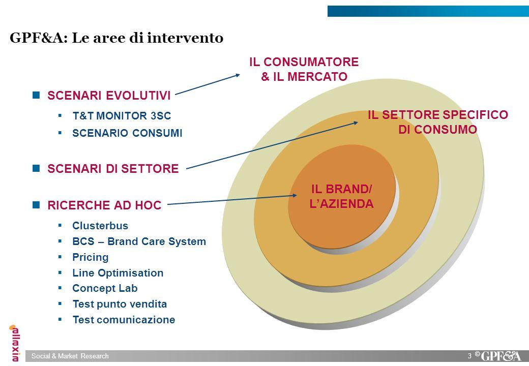 Social & Market Research3 © GPF&A: Le aree di intervento SCENARI EVOLUTIVI T&T MONITOR 3SC SCENARIO CONSUMI SCENARI DI SETTORE RICERCHE AD HOC Cluster