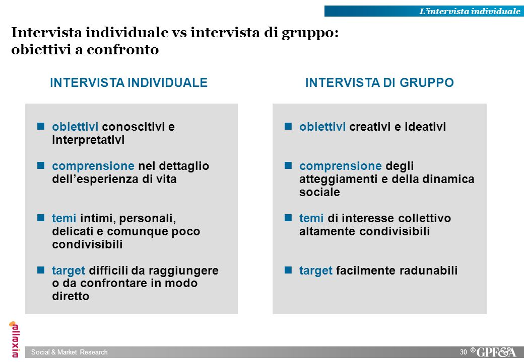 Social & Market Research30 © Intervista individuale vs intervista di gruppo: obiettivi a confronto obiettivi conoscitivi e interpretativi comprensione