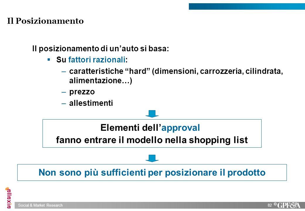 Social & Market Research82 © Elementi dellapproval: fanno entrare il modello nella shopping list Non sono più sufficienti per posizionare il prodotto
