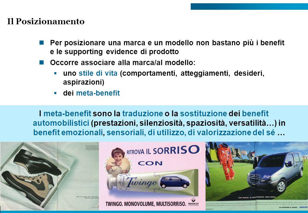 Social & Market Research84 © I meta-benefit sono la traduzione o la sostituzione dei benefit automobilistici (prestazioni, silenziosità, spaziosità, v