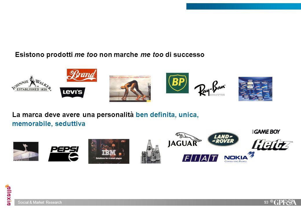 Social & Market Research93 © Esistono prodotti me too non marche me too di successo La marca deve avere una personalità ben definita, unica, memorabil