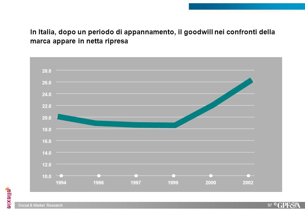 Social & Market Research97 © 10.0 12.0 14.0 16.0 18.0 20.0 22.0 24.0 26.0 28.0 199419961997199920002002 In Italia, dopo un periodo di appannamento, il