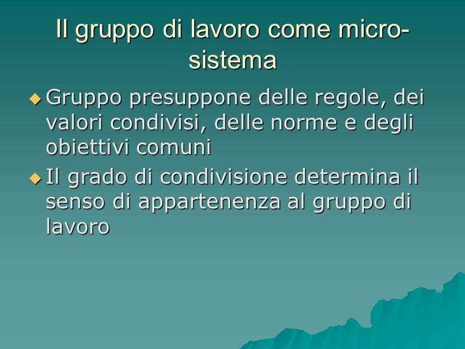 Il gruppo di lavoro come micro- sistema Gruppo presuppone delle regole, dei valori condivisi, delle norme e degli obiettivi comuni Gruppo presuppone d