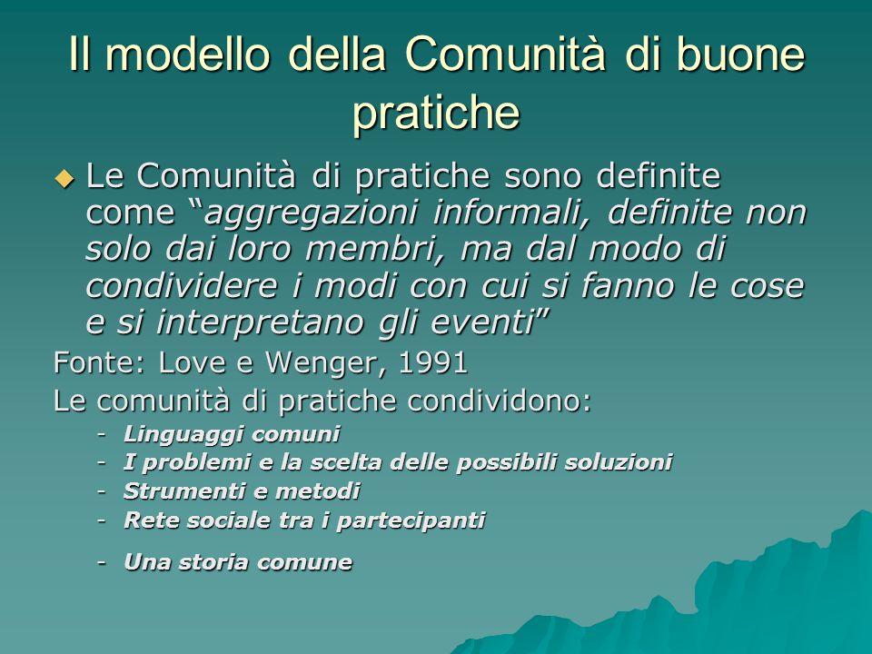 Il modello della Comunità di buone pratiche Le Comunità di pratiche sono definite come aggregazioni informali, definite non solo dai loro membri, ma d